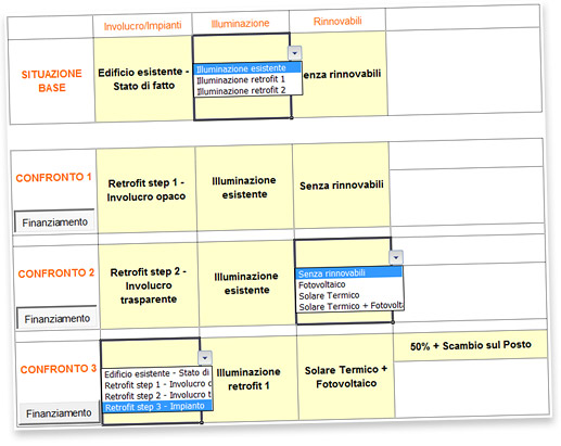 Analisi comparativa tra diversi scenari di retrofit energetico